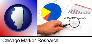 Chicago, Illinois - a market research study