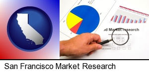 a market research study in San Francisco, CA