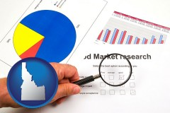 id a market research study
