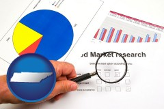 tn a market research study
