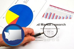 wa a market research study